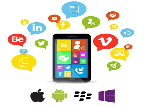 Incredible Softwares-Mobile App Development