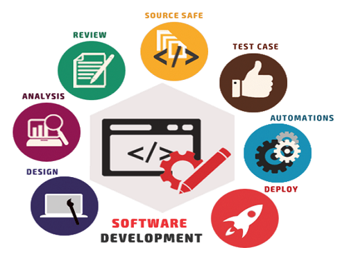 Incredible Softwares-Software Development